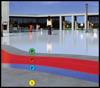گزینه آب بندی بام با کاربری پشت بام قابل تردد