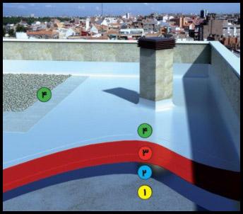آب بندی پشت بام بدون ترافیک (مصرف به ندرت)