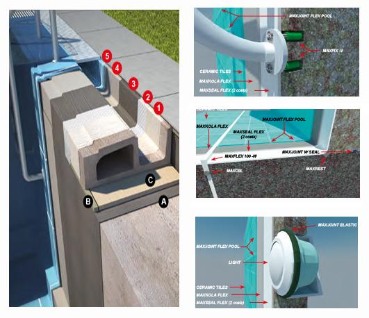 جزئیات اجرایی آب بندی استخرها