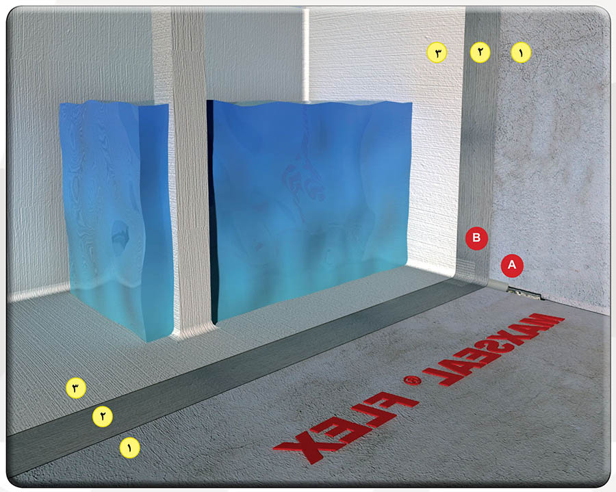 Maxsealflex waterproofing coating