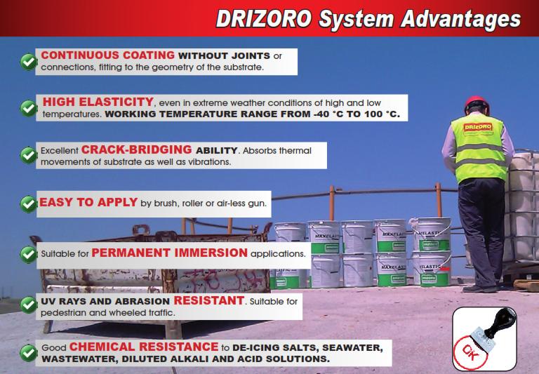مزایای سیستم DRIZORO برای آببندی سقف